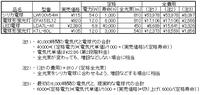 Economy_2