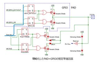 Gpio_example_3