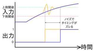 Noise_effect