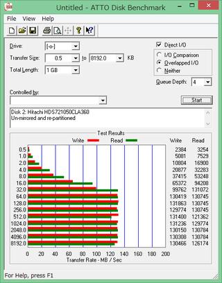 Atto_disk2_unmirrored
