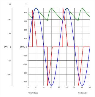 Rectifier_graph