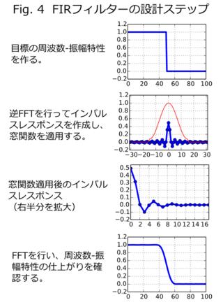 4_fir